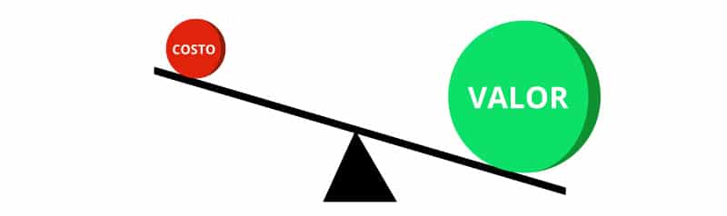 classyfunnels - funnels de venta - embudos de venta - costo vs valor