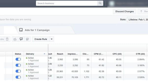 classyfunnels - Cómo hacer Publicidad en Facebook - Estadísticas de las campañas publicitarias